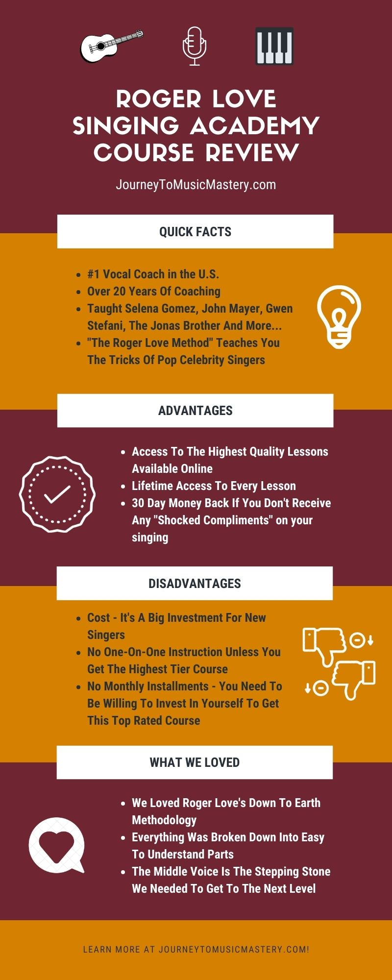 Roger Love Singing Academy Review Infographic